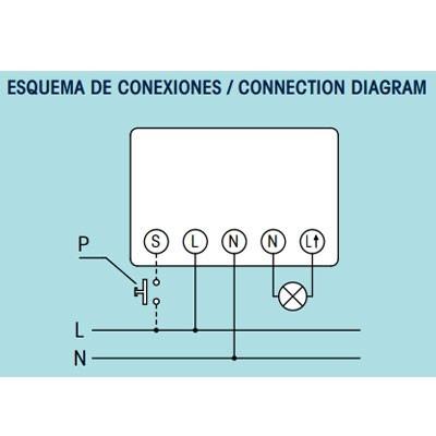 Interruptor proximidad montaje caja mecanismo orbis orbimat