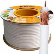 Cable Coaxial de antena
