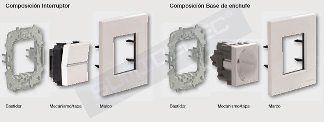 composicion-mecanismos-zenit