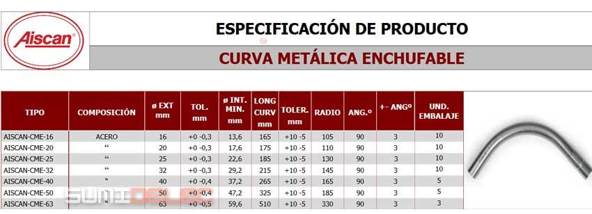 Especificaciones del tubo de acero