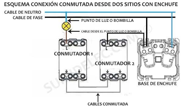 esquema-conmutada-punto-luz-dos-sitios-enchufe