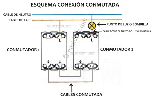 5 formas muy sencillas de hacer un punto de luz conmutado - Conmutador de luz ...