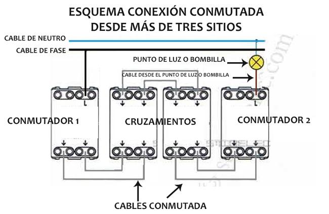 esquema-conmutada-punto-luz-mas-de-tres-sitios