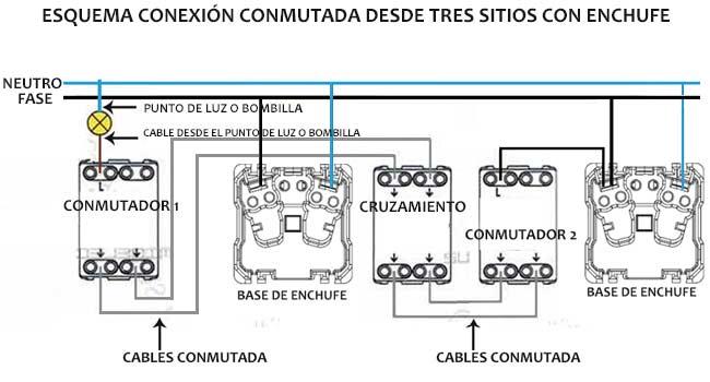 esquema-conmutada-punto-luz-tres-sitios-enchufe
