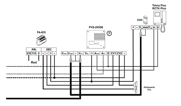 Manual de instalaci n de videoportero golmar digital serie for Instalacion portero automatico tegui