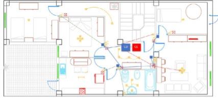 Instalación eléctrica con domótica